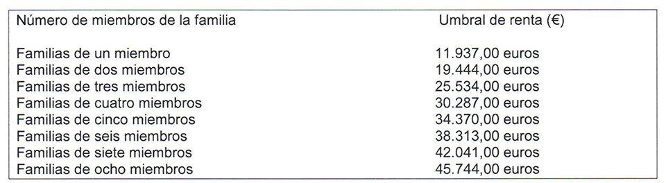 Las 780 becas de comedor escolar del mecd para el pr ximo curso se pueden solicitar hasta el 3 - Becas comedor 2017 ...