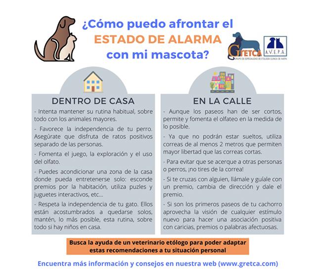 Consejos para mascotas en confinamiento